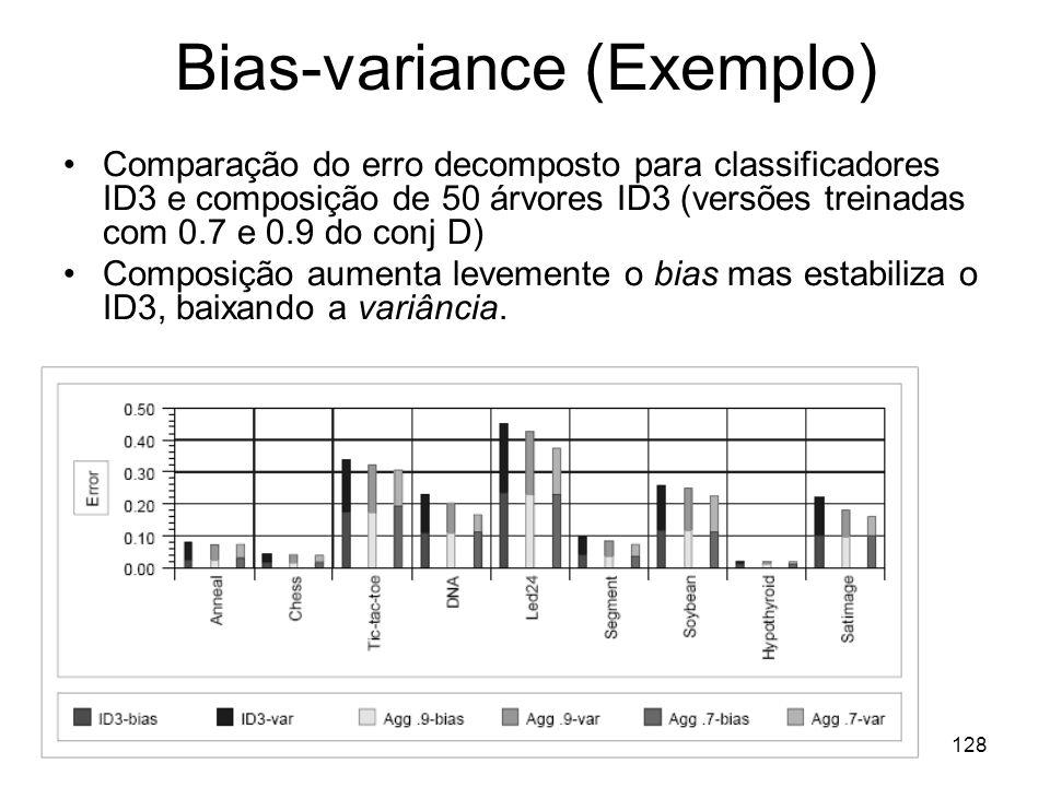 Mineração de Dados – UCE Sistemas de Suporte à Decisão (2010) 128 Comparação do erro decomposto para classificadores ID3 e composição de 50 árvores ID