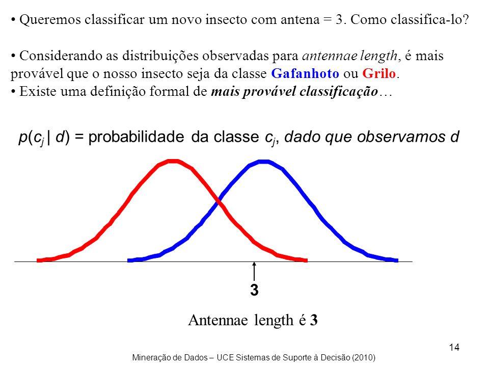 Mineração de Dados – UCE Sistemas de Suporte à Decisão (2010) 14 p(c j | d) = probabilidade da classe c j, dado que observamos d 3 Antennae length é 3