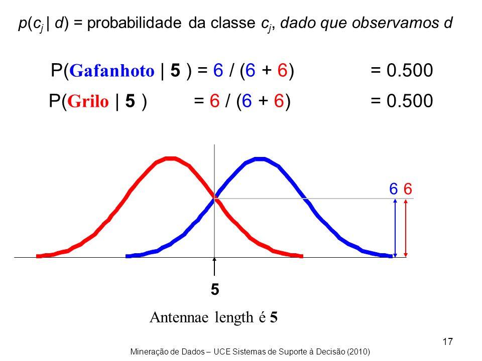 Mineração de Dados – UCE Sistemas de Suporte à Decisão (2010) 17 6 6 P( Gafanhoto | 5 ) = 6 / (6 + 6)= 0.500 P( Grilo | 5 ) = 6 / (6 + 6)= 0.500 5 Ant