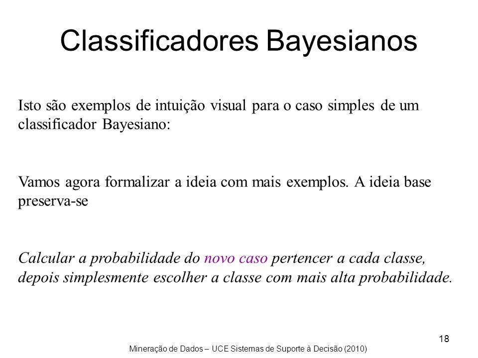 Mineração de Dados – UCE Sistemas de Suporte à Decisão (2010) 18 Classificadores Bayesianos Isto são exemplos de intuição visual para o caso simples d