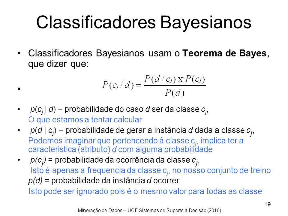 Mineração de Dados – UCE Sistemas de Suporte à Decisão (2010) 19 Classificadores Bayesianos usam o Teorema de Bayes, que dizer que: p(c j   d) = proba