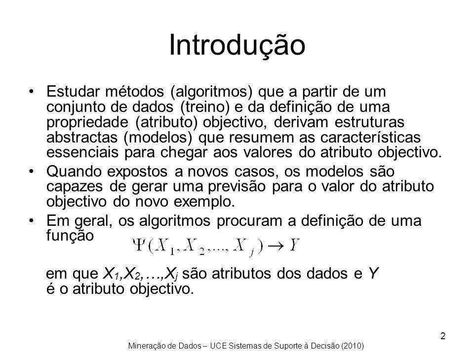 Mineração de Dados – UCE Sistemas de Suporte à Decisão (2010) 2 Introdução Estudar métodos (algoritmos) que a partir de um conjunto de dados (treino)
