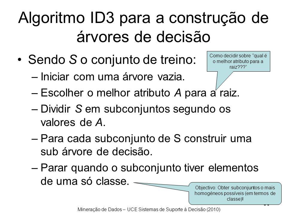 Mineração de Dados – UCE Sistemas de Suporte à Decisão (2010) 30 Algoritmo ID3 para a construção de árvores de decisão Sendo S o conjunto de treino: –