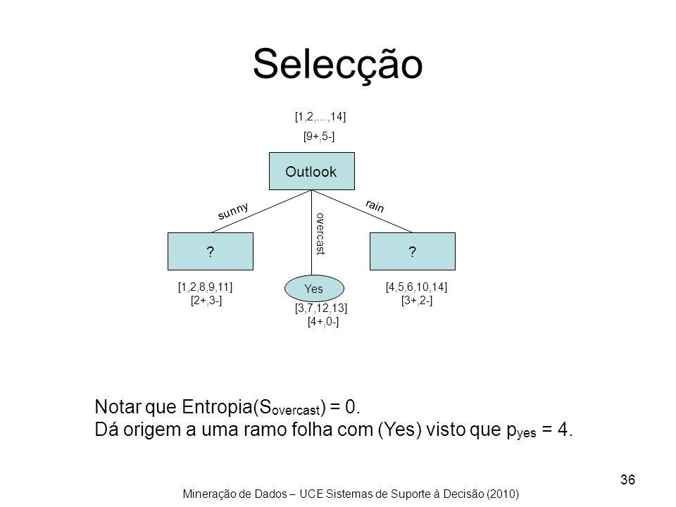 Mineração de Dados – UCE Sistemas de Suporte à Decisão (2010) 36 Selecção Outlook ?? [9+,5-] sunny rain Yes overcast [1,2,…,14] [1,2,8,9,11] [2+,3-] [