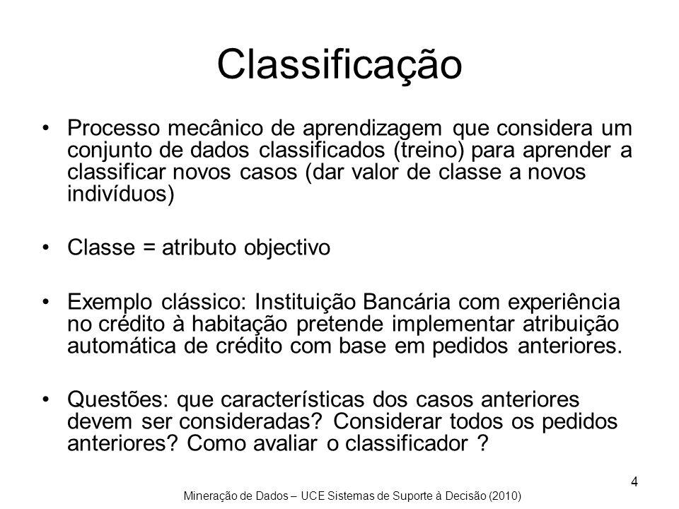 Mineração de Dados – UCE Sistemas de Suporte à Decisão (2010) 4 Classificação Processo mecânico de aprendizagem que considera um conjunto de dados cla