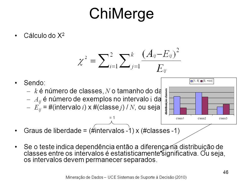 Mineração de Dados – UCE Sistemas de Suporte à Decisão (2010) 46 ChiMerge Cálculo do Χ 2 Sendo: –k é número de classes, N o tamanho do dataset –A ij é
