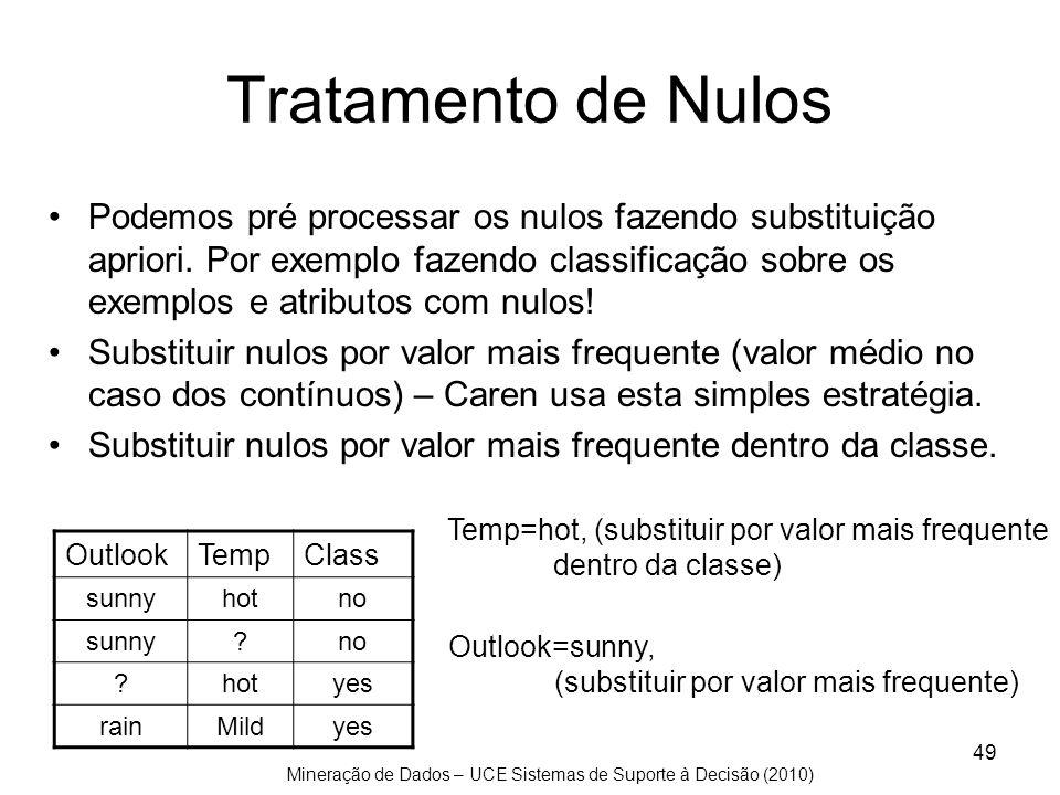 Mineração de Dados – UCE Sistemas de Suporte à Decisão (2010) 49 Tratamento de Nulos Podemos pré processar os nulos fazendo substituição apriori. Por