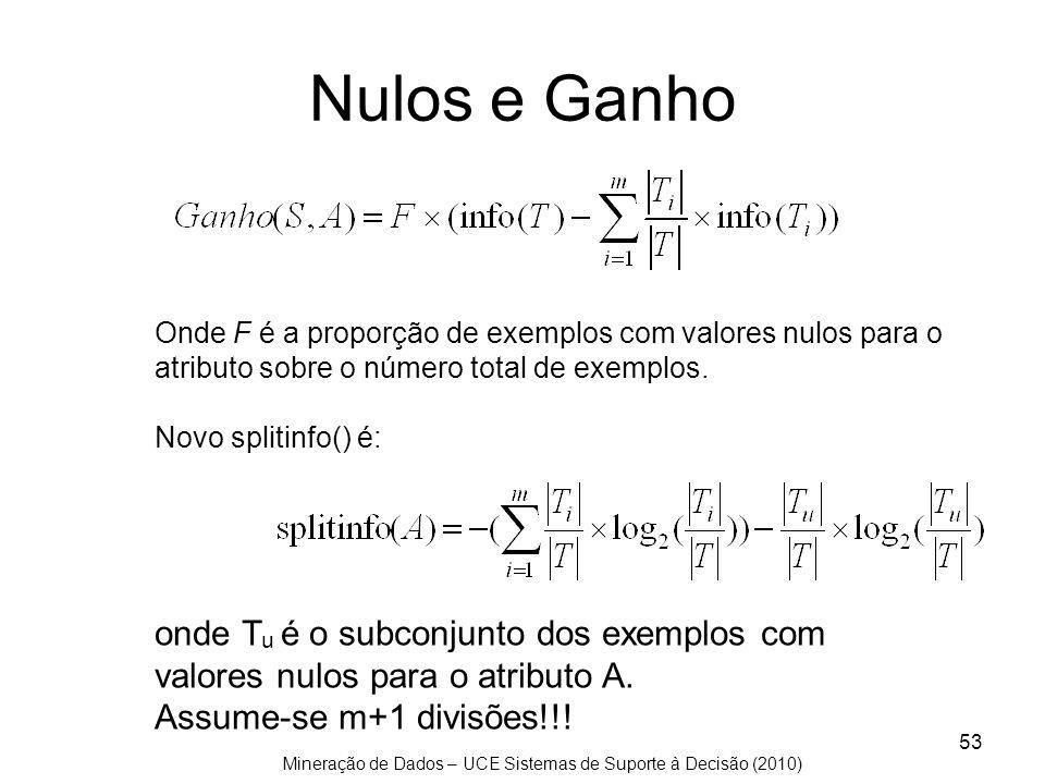 Mineração de Dados – UCE Sistemas de Suporte à Decisão (2010) 53 Nulos e Ganho Onde F é a proporção de exemplos com valores nulos para o atributo sobr
