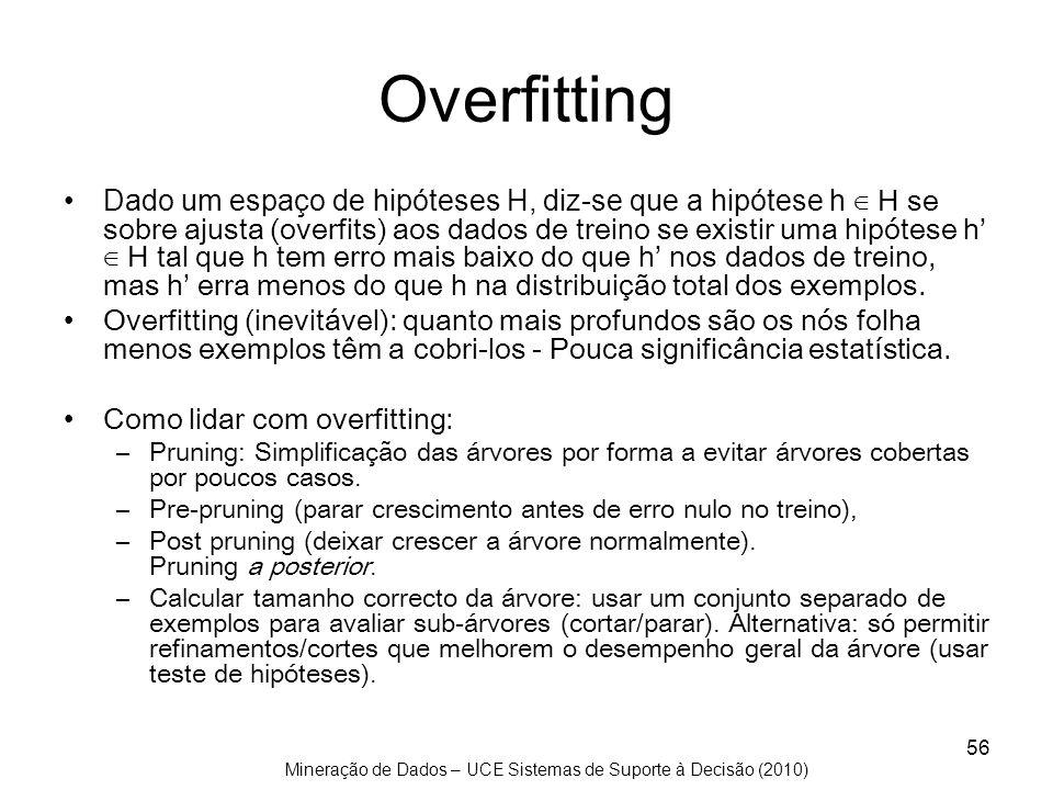 Mineração de Dados – UCE Sistemas de Suporte à Decisão (2010) 56 Overfitting Dado um espaço de hipóteses H, diz-se que a hipótese h H se sobre ajusta