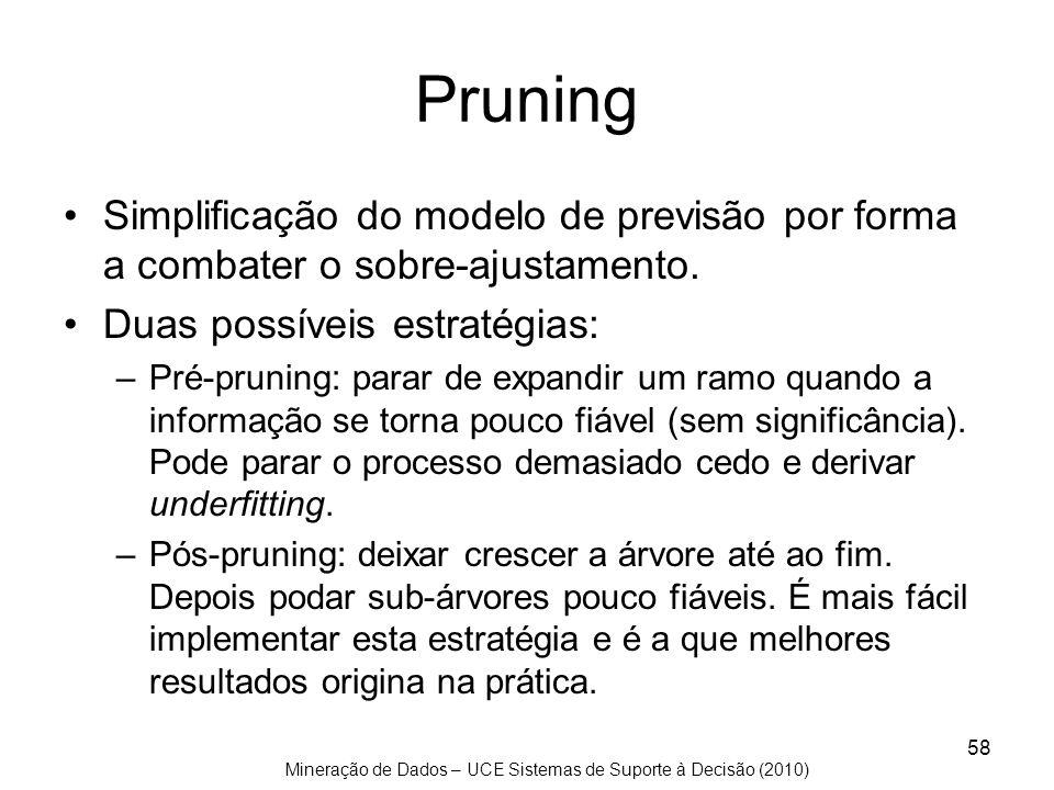Mineração de Dados – UCE Sistemas de Suporte à Decisão (2010) Pruning Simplificação do modelo de previsão por forma a combater o sobre-ajustamento. Du