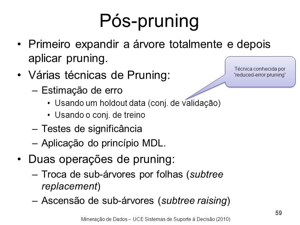 Mineração de Dados – UCE Sistemas de Suporte à Decisão (2010) Pós-pruning Primeiro expandir a árvore totalmente e depois aplicar pruning. Várias técni