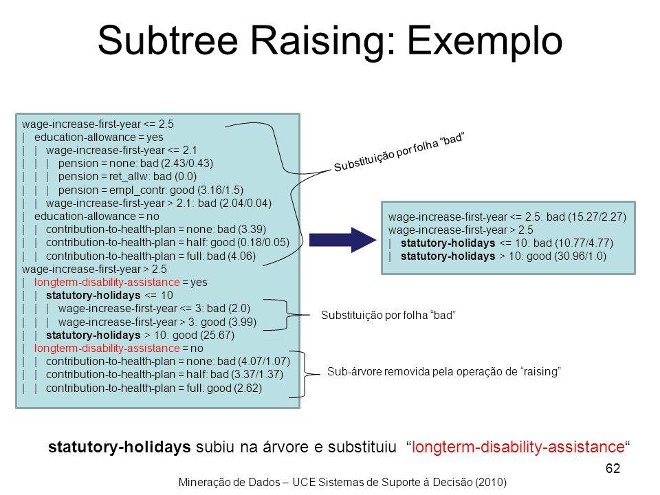 Mineração de Dados – UCE Sistemas de Suporte à Decisão (2010) Subtree Raising: Exemplo 62 wage-increase-first-year <= 2.5 | education-allowance = yes
