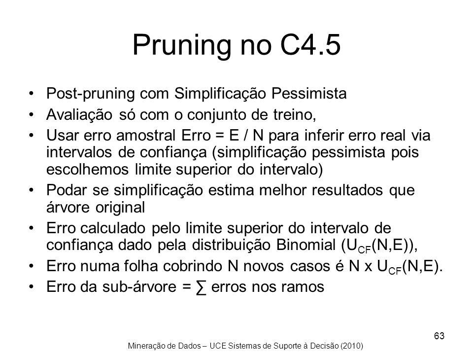 Mineração de Dados – UCE Sistemas de Suporte à Decisão (2010) 63 Pruning no C4.5 Post-pruning com Simplificação Pessimista Avaliação só com o conjunto