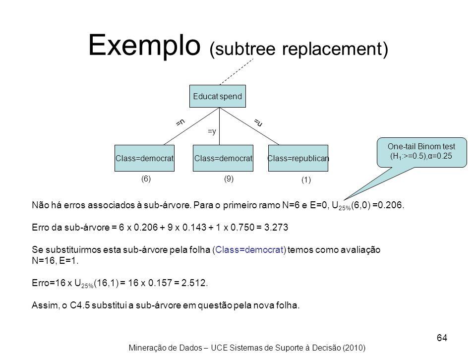 Mineração de Dados – UCE Sistemas de Suporte à Decisão (2010) 64 Exemplo (subtree replacement) Educat spend Class=democrat Class=republican =n =y =u (