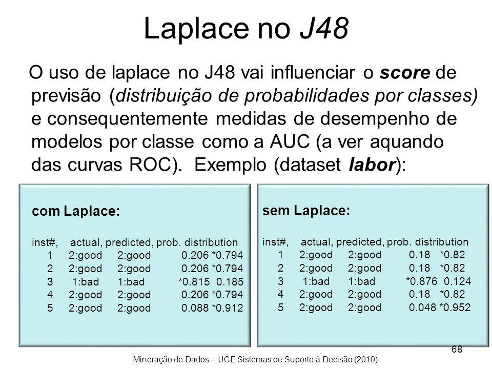 Mineração de Dados – UCE Sistemas de Suporte à Decisão (2010) Laplace no J48 O uso de laplace no J48 vai influenciar o score de previsão (distribuição