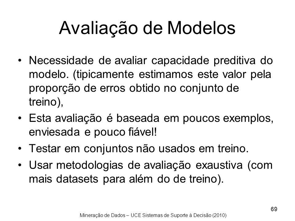 Mineração de Dados – UCE Sistemas de Suporte à Decisão (2010) 69 Avaliação de Modelos Necessidade de avaliar capacidade preditiva do modelo. (tipicame