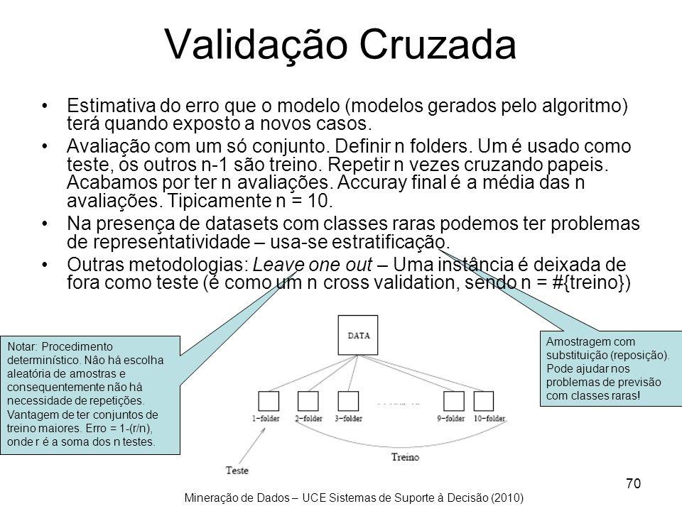 Mineração de Dados – UCE Sistemas de Suporte à Decisão (2010) 70 Amostragem com substituição (reposição). Pode ajudar nos problemas de previsão com cl