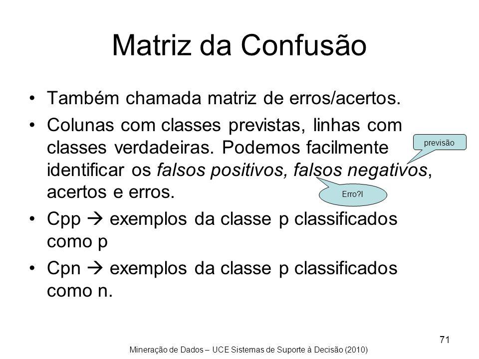 Mineração de Dados – UCE Sistemas de Suporte à Decisão (2010) 71 Matriz da Confusão Também chamada matriz de erros/acertos. Colunas com classes previs