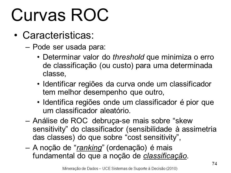 Mineração de Dados – UCE Sistemas de Suporte à Decisão (2010) 74 Curvas ROC Caracteristicas: –Pode ser usada para: Determinar valor do threshold que m