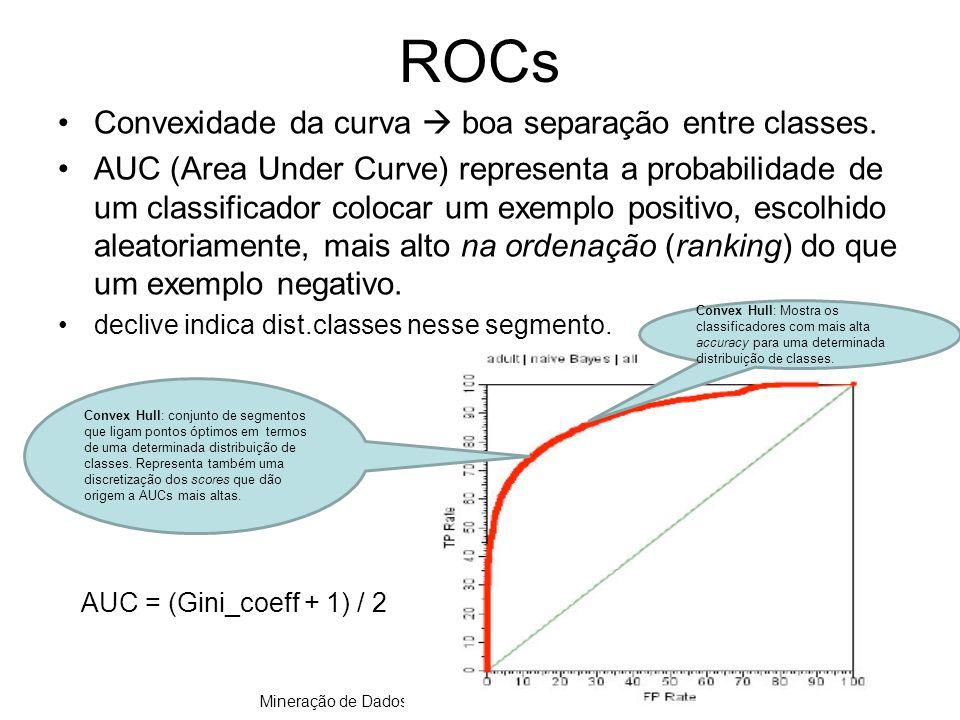 Mineração de Dados – UCE Sistemas de Suporte à Decisão (2010) 78 ROCs Convexidade da curva boa separação entre classes. AUC (Area Under Curve) represe