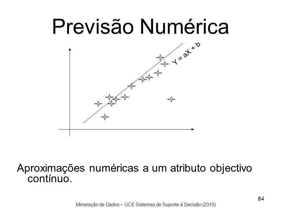 Mineração de Dados – UCE Sistemas de Suporte à Decisão (2010) 84 Previsão Numérica Aproximações numéricas a um atributo objectivo contínuo. Y = aX + b