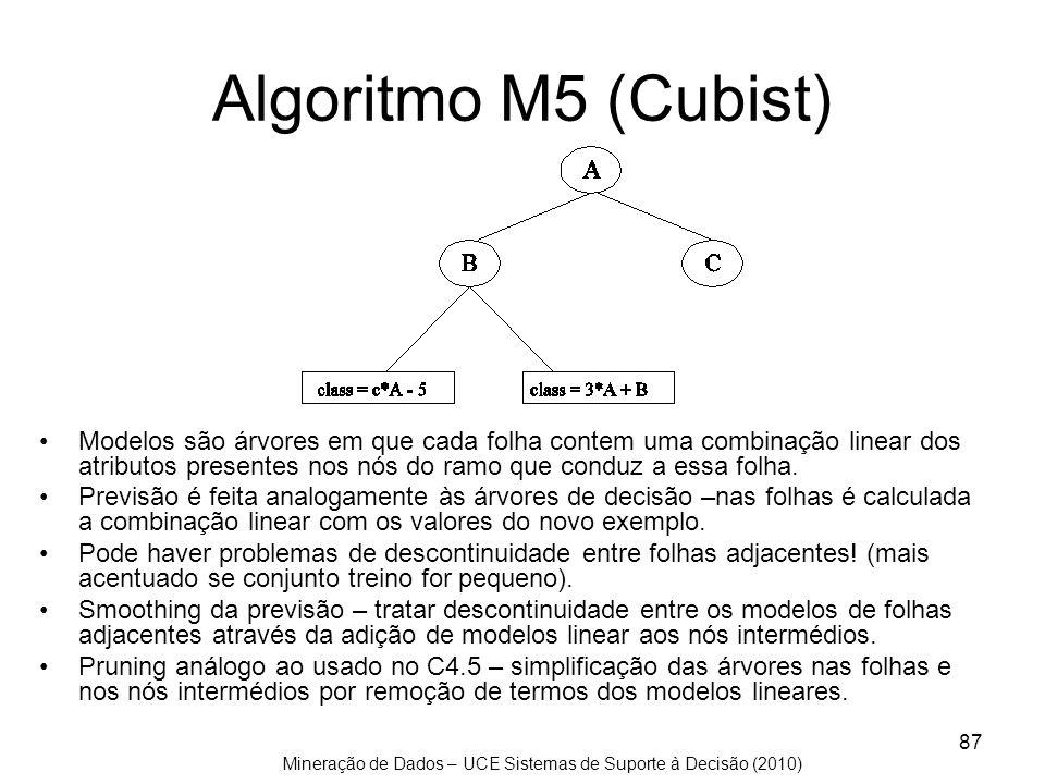 Mineração de Dados – UCE Sistemas de Suporte à Decisão (2010) 87 Algoritmo M5 (Cubist) Modelos são árvores em que cada folha contem uma combinação lin
