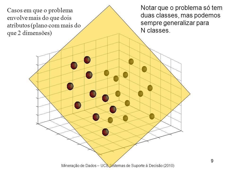 Mineração de Dados – UCE Sistemas de Suporte à Decisão (2010) 120 Combinação a la Quinlan Procedimento: –Procurar os k elementos de treino mais similares ao caso a prever, –Substituir média das k previsões por média do ajustamento dos k valores à custa das regras de regressão: Pred y (x) = T(y) + M(x) - M(y) Novo caso Caso vizinho dentro dos k exemplos de treino Valor do objectivo em y Aplicação do modelos de regras em x Aplicação do modelo de regras em y