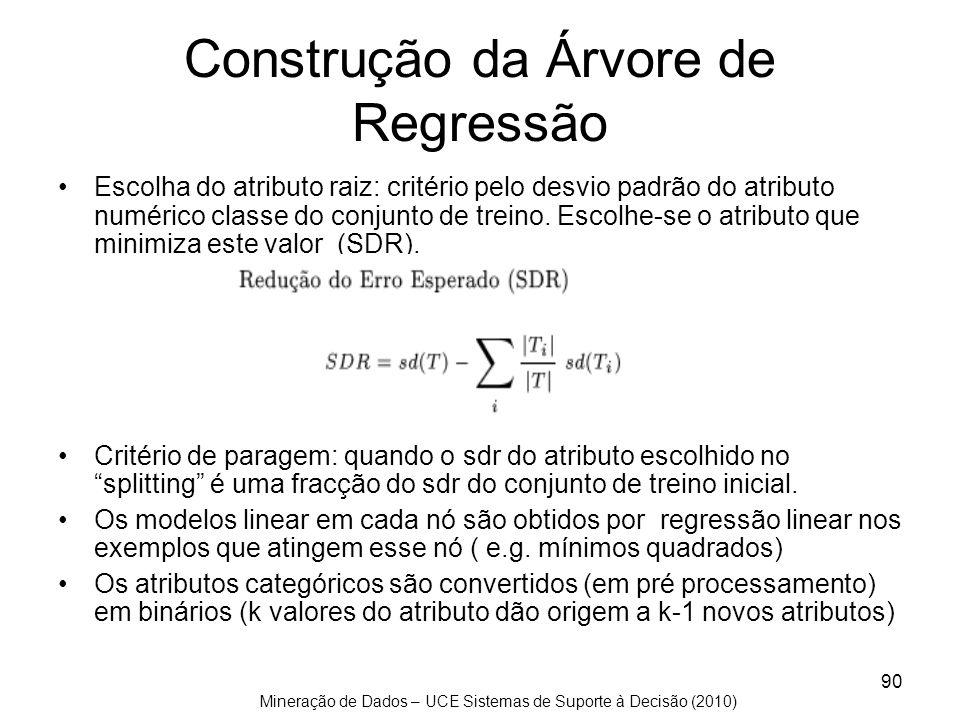 Mineração de Dados – UCE Sistemas de Suporte à Decisão (2010) 90 Construção da Árvore de Regressão Escolha do atributo raiz: critério pelo desvio padr
