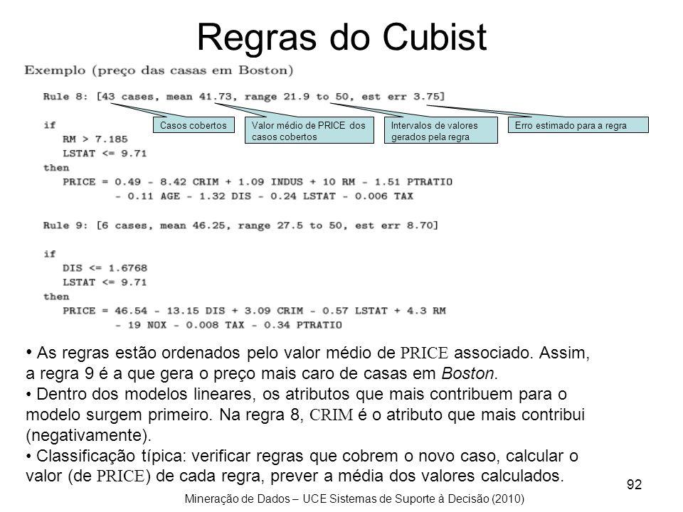 Mineração de Dados – UCE Sistemas de Suporte à Decisão (2010) 92 Regras do Cubist Casos cobertos Valor médio de PRICE dos casos cobertos Intervalos de