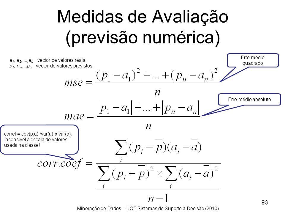 Mineração de Dados – UCE Sistemas de Suporte à Decisão (2010) Medidas de Avaliação (previsão numérica) 93 a 1, a 2,...,a n vector de valores reais. p