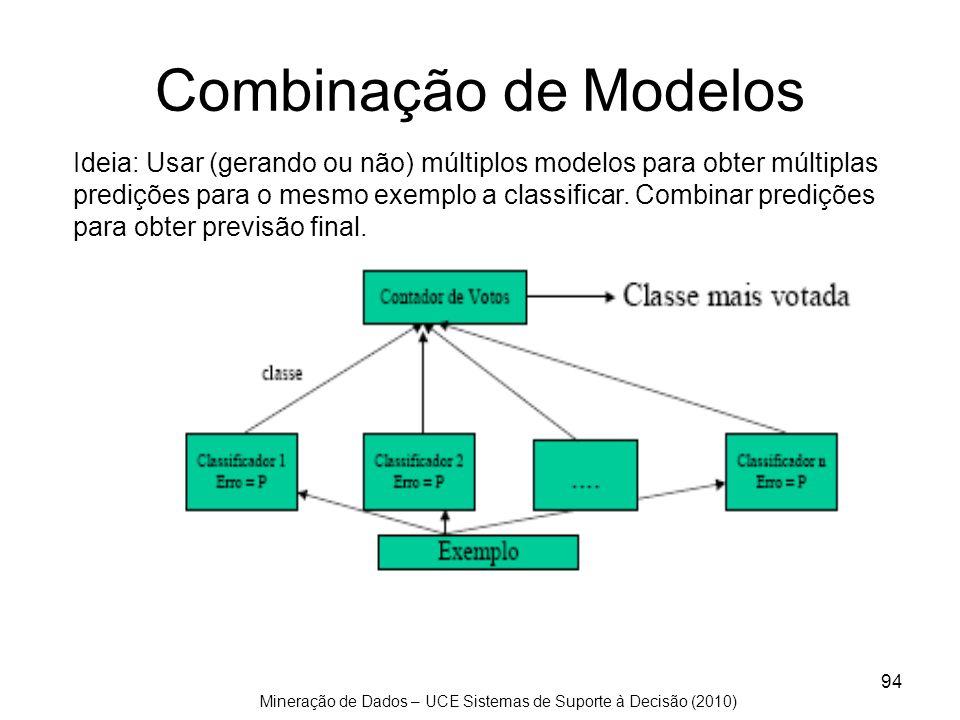 Mineração de Dados – UCE Sistemas de Suporte à Decisão (2010) 94 Combinação de Modelos Ideia: Usar (gerando ou não) múltiplos modelos para obter múlti