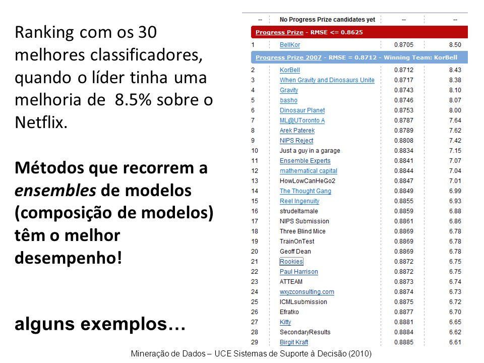 Mineração de Dados – UCE Sistemas de Suporte à Decisão (2010) 96 Ranking com os 30 melhores classificadores, quando o líder tinha uma melhoria de 8.5%
