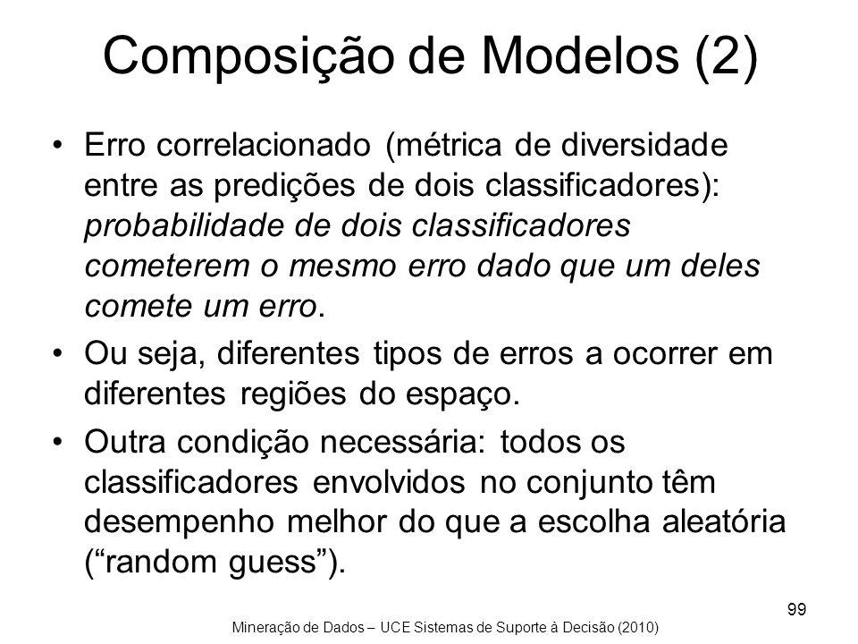 Mineração de Dados – UCE Sistemas de Suporte à Decisão (2010) 99 Composição de Modelos (2) Erro correlacionado (métrica de diversidade entre as prediç