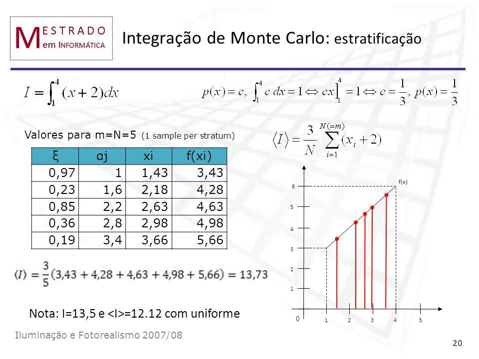 Integração de Monte Carlo: estratificação Iluminação e Fotorealismo 2007/08 20 ξαjxif(xi) 0,9711,433,43 0,231,62,184,28 0,852,22,634,63 0,362,82,984,9