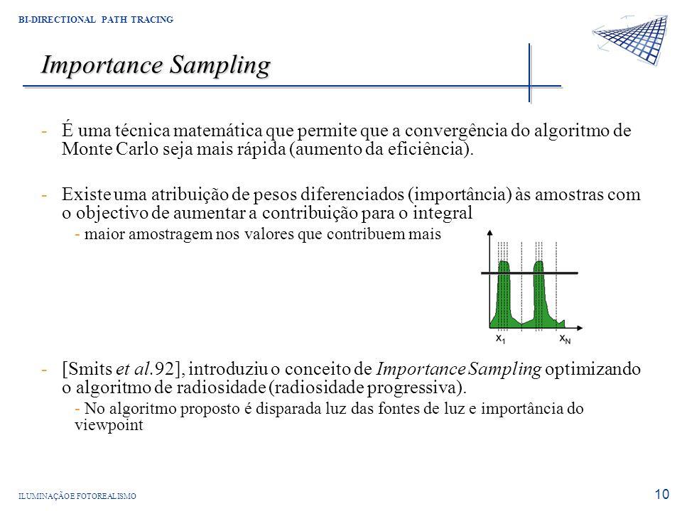 ILUMINAÇÃO E FOTOREALISMO BI-DIRECTIONAL PATH TRACING 10 Importance Sampling -É uma técnica matemática que permite que a convergência do algoritmo de