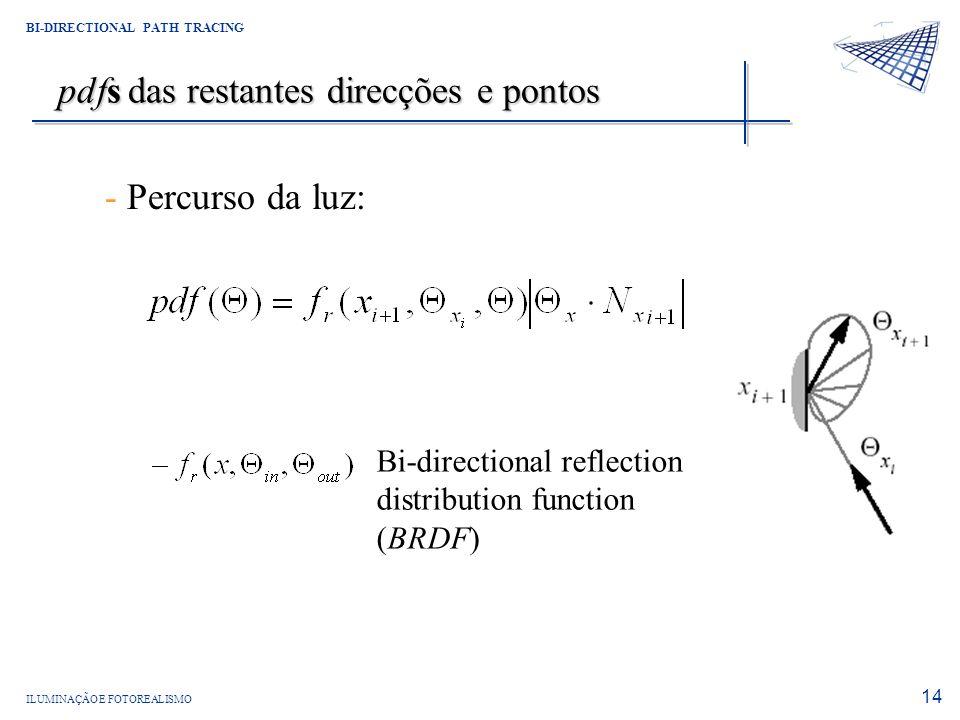 ILUMINAÇÃO E FOTOREALISMO BI-DIRECTIONAL PATH TRACING 14 pdfs das restantes direcções e pontos - Percurso da luz: Bi-directional reflection distributi