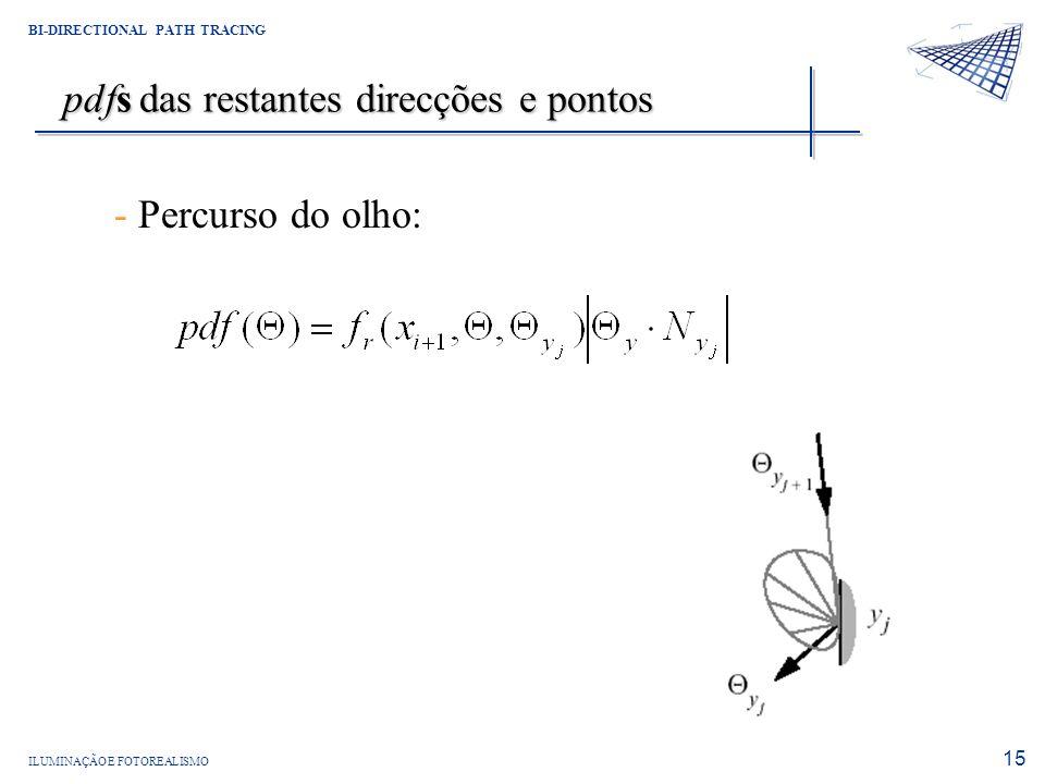ILUMINAÇÃO E FOTOREALISMO BI-DIRECTIONAL PATH TRACING 15 pdfs das restantes direcções e pontos - Percurso do olho: