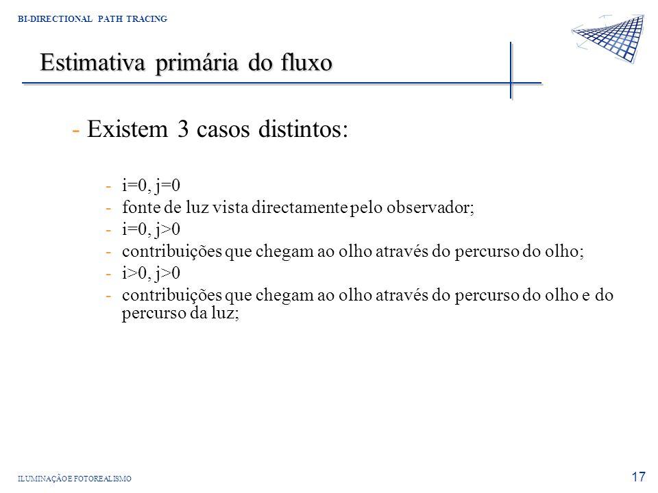 ILUMINAÇÃO E FOTOREALISMO BI-DIRECTIONAL PATH TRACING 17 Estimativa primária do fluxo - Existem 3 casos distintos: -i=0, j=0 -fonte de luz vista direc