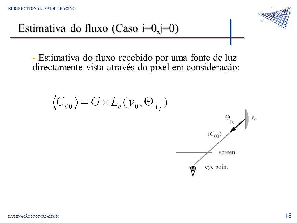 ILUMINAÇÃO E FOTOREALISMO BI-DIRECTIONAL PATH TRACING 18 Estimativa do fluxo (Caso i=0,j=0) - Estimativa do fluxo recebido por uma fonte de luz direct