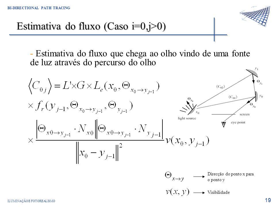 ILUMINAÇÃO E FOTOREALISMO BI-DIRECTIONAL PATH TRACING 19 Estimativa do fluxo (Caso i=0,j>0) - Estimativa do fluxo que chega ao olho vindo de uma fonte