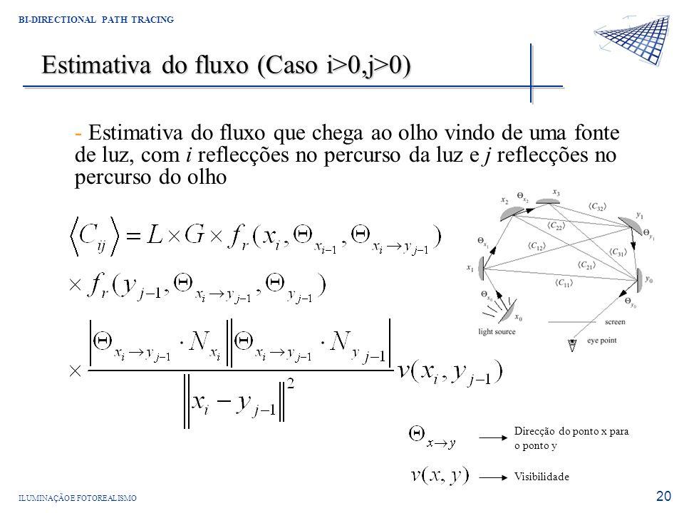 ILUMINAÇÃO E FOTOREALISMO BI-DIRECTIONAL PATH TRACING 20 Estimativa do fluxo (Caso i>0,j>0) - Estimativa do fluxo que chega ao olho vindo de uma fonte