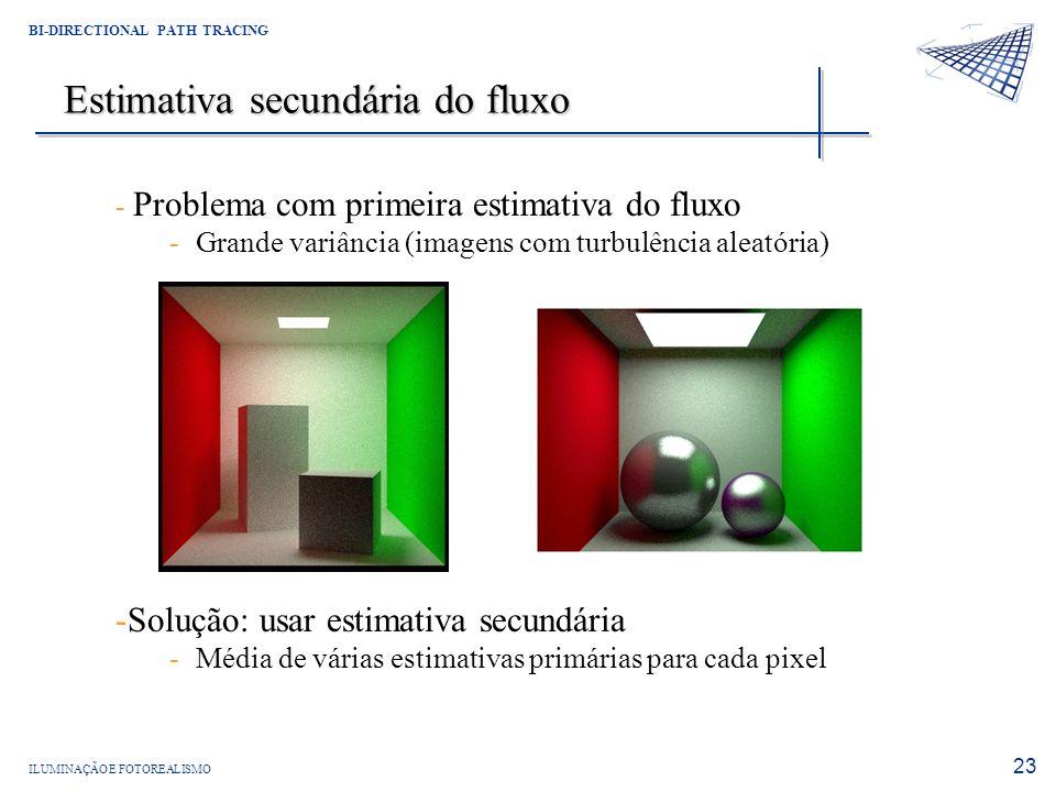 ILUMINAÇÃO E FOTOREALISMO BI-DIRECTIONAL PATH TRACING 23 Estimativa secundária do fluxo - Problema com primeira estimativa do fluxo -Grande variância