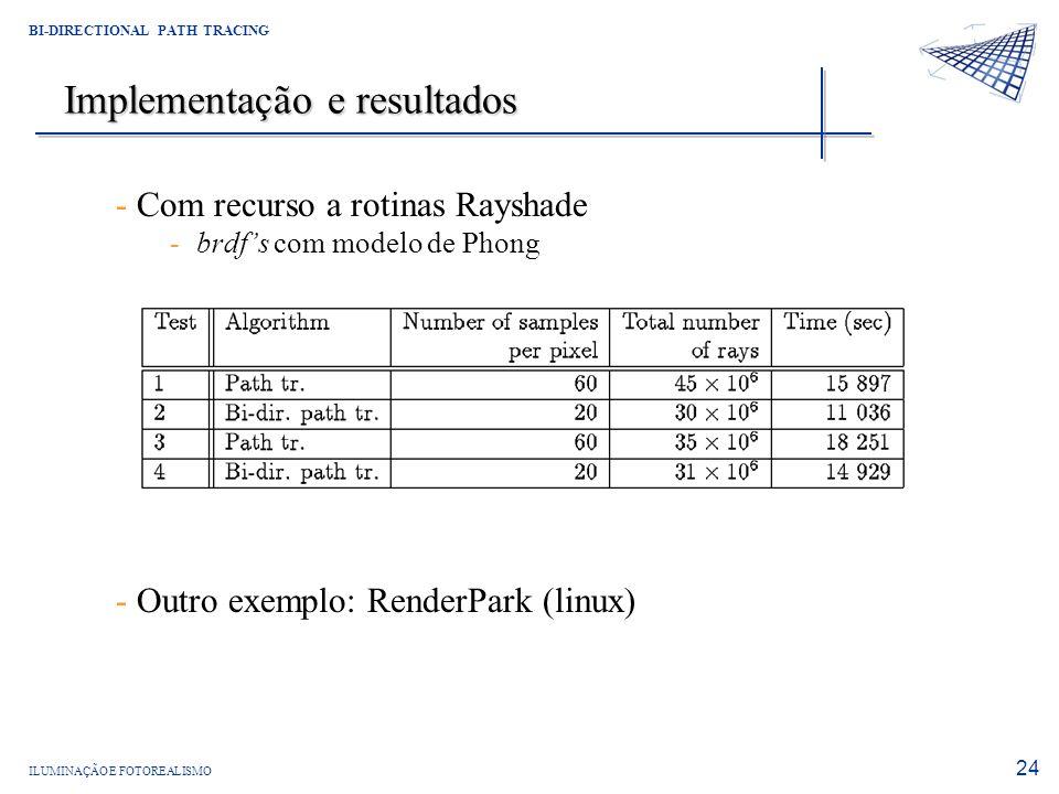 ILUMINAÇÃO E FOTOREALISMO BI-DIRECTIONAL PATH TRACING 24 Implementação e resultados - Com recurso a rotinas Rayshade -brdfs com modelo de Phong - Outr