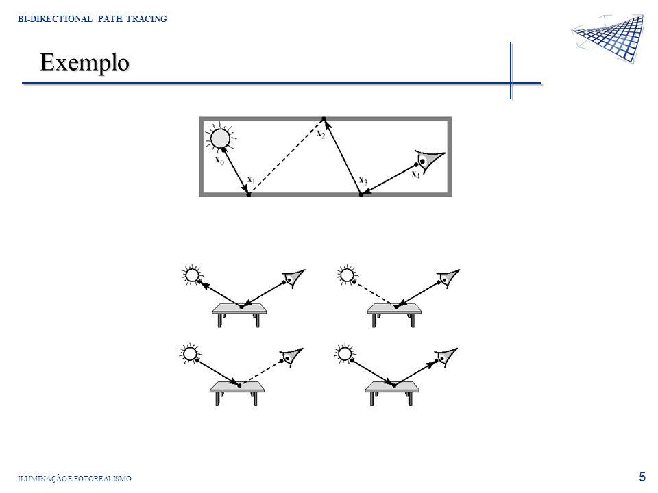 ILUMINAÇÃO E FOTOREALISMO BI-DIRECTIONAL PATH TRACING 5 Exemplo