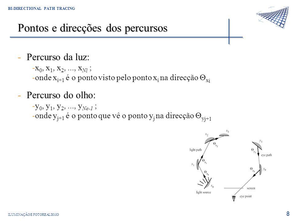 ILUMINAÇÃO E FOTOREALISMO BI-DIRECTIONAL PATH TRACING 8 Pontos e direcções dos percursos -Percurso da luz: -x 0, x 1, x 2,..., x N l ; -onde x i+1 é o