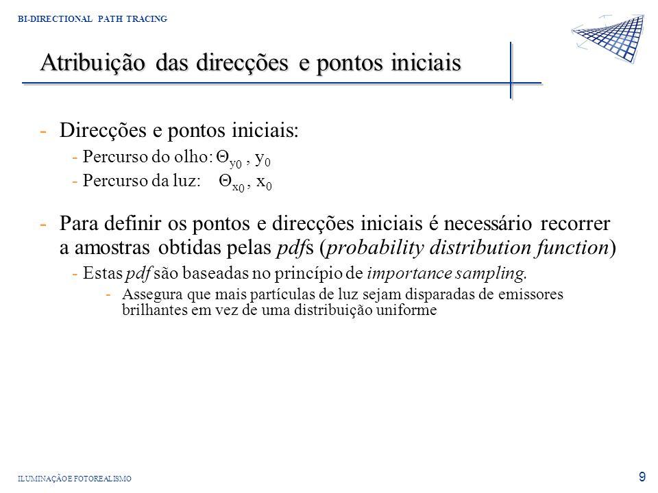 ILUMINAÇÃO E FOTOREALISMO BI-DIRECTIONAL PATH TRACING 9 Atribuição das direcções e pontos iniciais -Direcções e pontos iniciais: - Percurso do olho: Θ