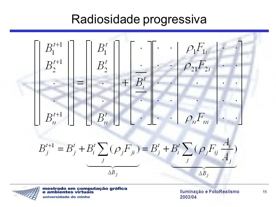 Iluminação e FotoRealismo 15 2003/04 Radiosidade progressiva