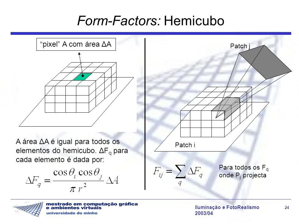 Iluminação e FotoRealismo 24 2003/04 Form-Factors: Hemicubo pixel A com área ΔA A área ΔA é igual para todos os elementos do hemicubo. ΔF q para cada