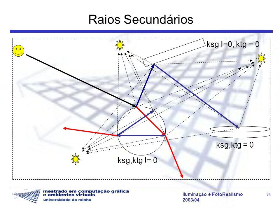 Iluminação e FotoRealismo 23 2003/04 Raios Secundários ksg,ktg != 0 ksg,ktg = 0 ksg !=0, ktg = 0