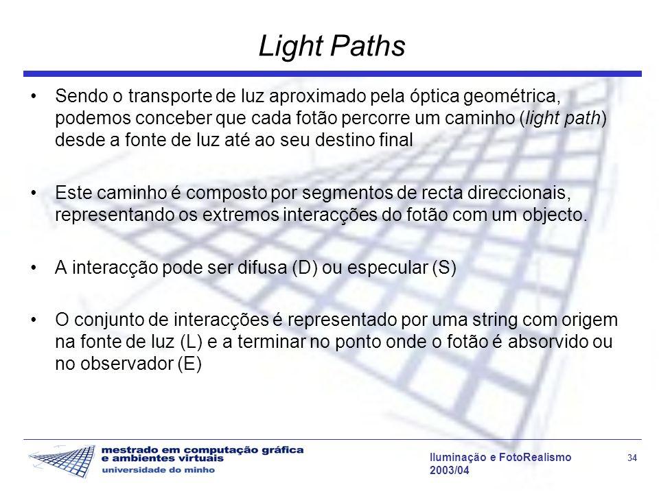 Iluminação e FotoRealismo 34 2003/04 Light Paths Sendo o transporte de luz aproximado pela óptica geométrica, podemos conceber que cada fotão percorre
